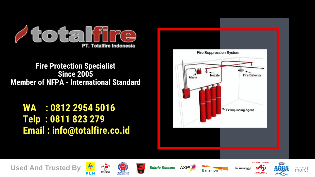 Plus And Minus Of Class B Fire Alarm System - PT Totalfire ...